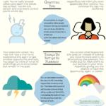 Ndeye_Infographic
